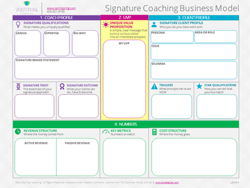 Coaching Business Model Canvas